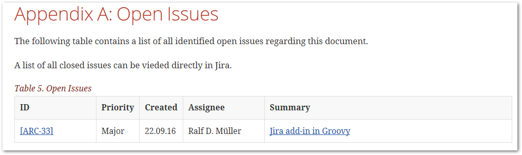 jira open issues